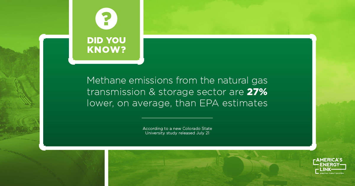 Methane Graphic