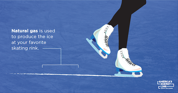 Ice Skating Social Graphic