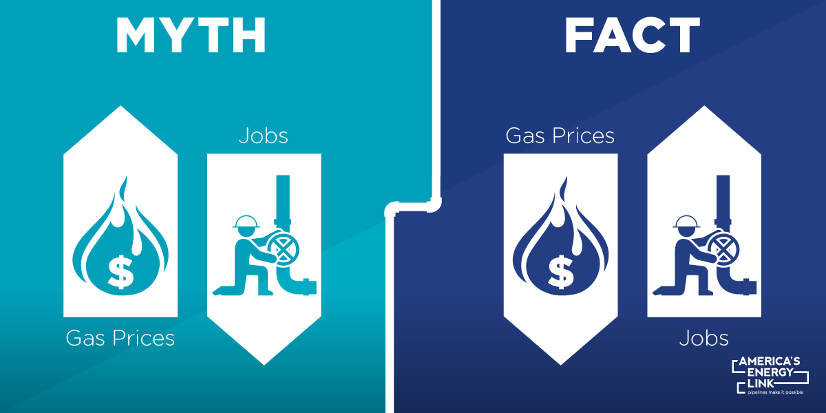 Myth vs. Fact Gas Prices Graphic