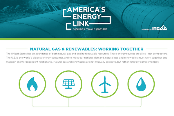 Natural Gas & Renewables: Working Together